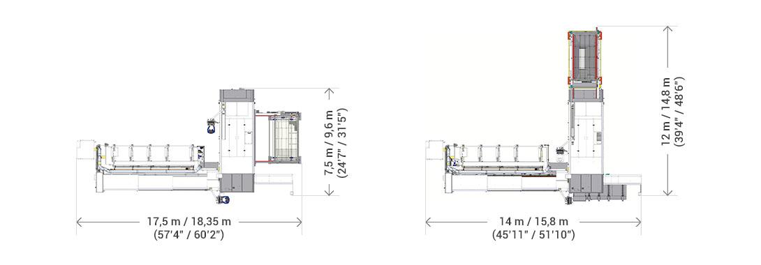 LC5 - Configuration transversale et longitudinale